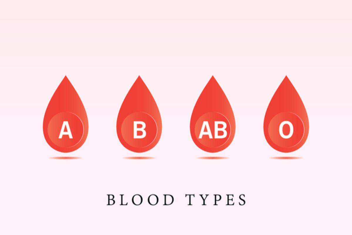 誕生日×血液型占い!あなたや彼の基本性格&恋愛の傾向を診断!